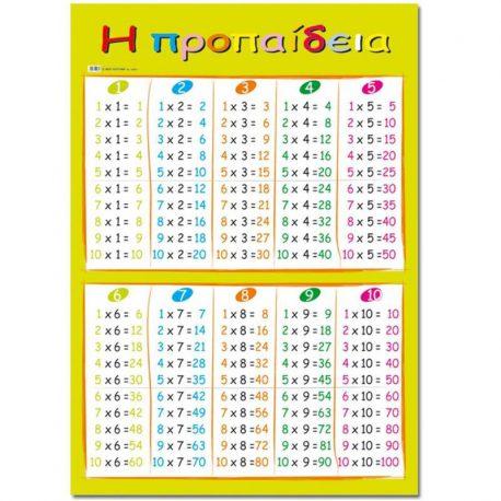 Ekpaideytikh aphisa 'H propaideia' 50x70cm Next
