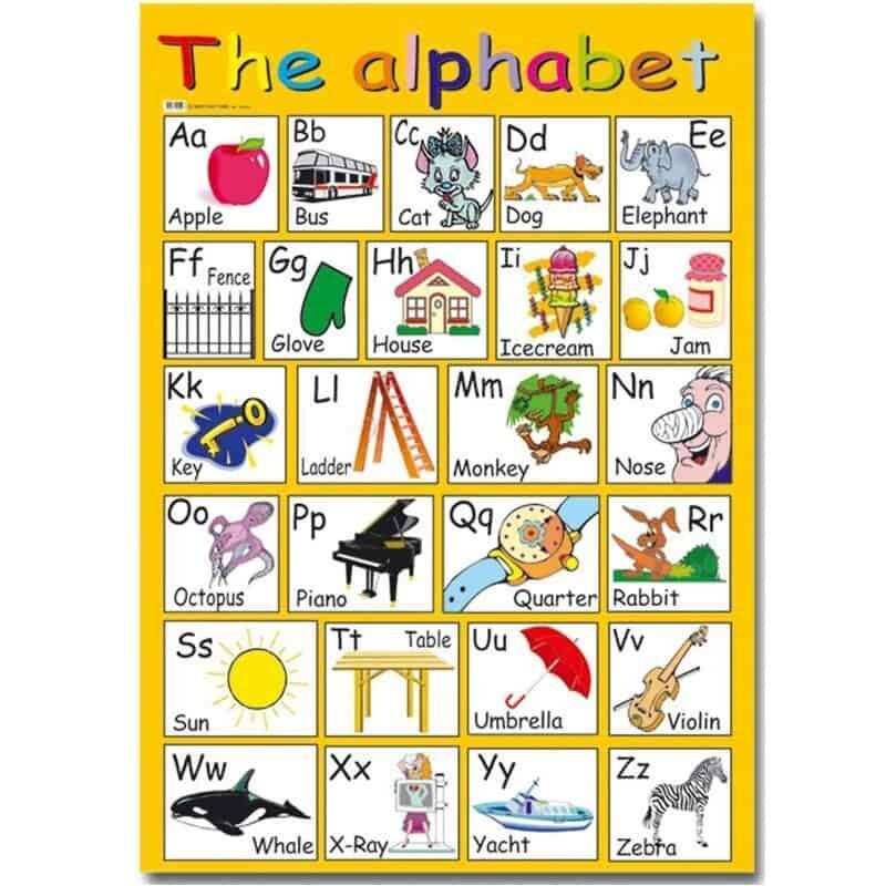 Ekpaideutikh aphisa 'Aggliko alphabhto' 50x70cm Next